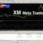 XMにMT5が新登場!追加口座を開設してダウンロードしてみよう