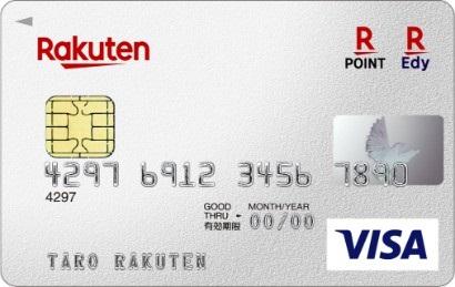 楽天クレジットカードの増枠に半年経過で成功した