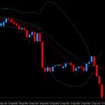 ドル円の円高下落がちょっとマズイかもしれない。