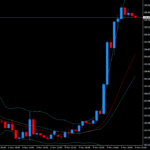 「バイデーン」はドル円の爆上げを予感させる文字だった。