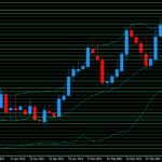 コロナ相場に変化あり!ドル円チャートはトレンド転換していた。